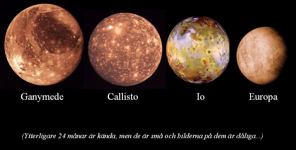 planeten venus månar